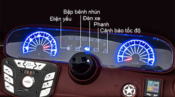 Bảng đồng hồ xe ô tô điện trẻ em Kupai 2020